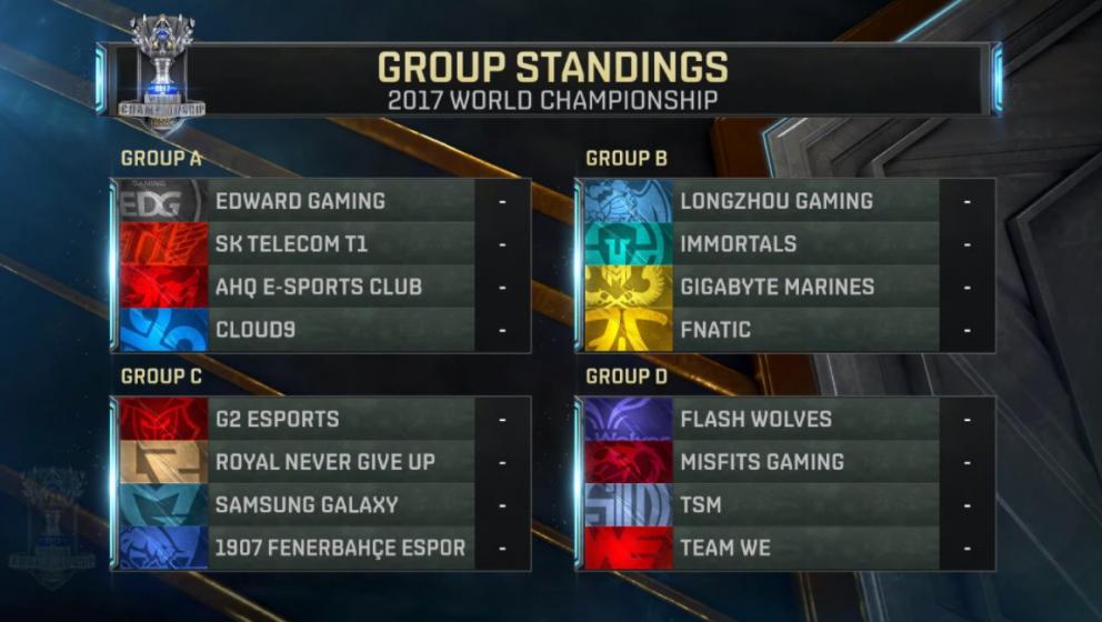 League of Legends 2017 World Championships