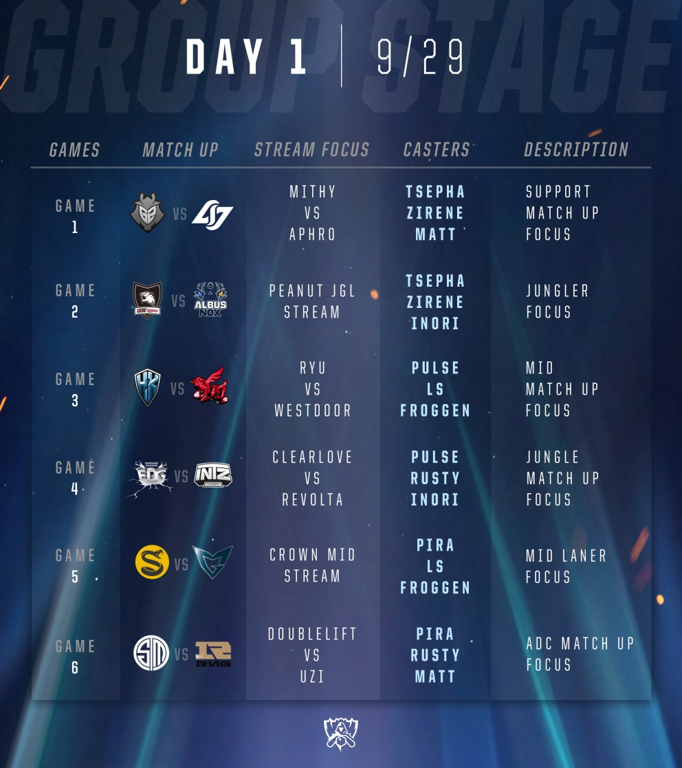player experience streams for worlds 2016   lol esports