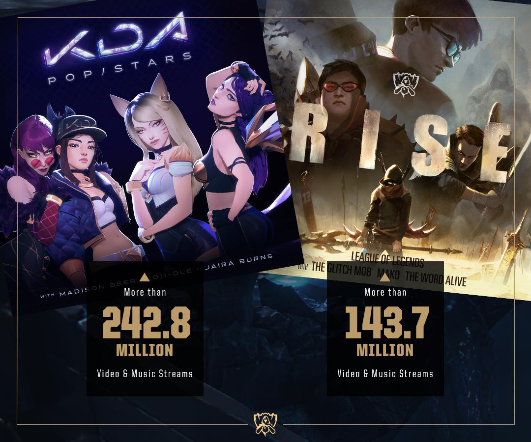 League of Legends esports infographic