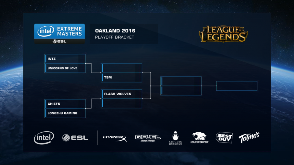 Iem Oakland Bracket