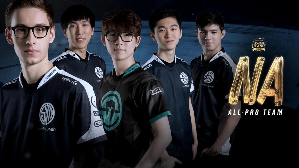 Lol Lcs Teams