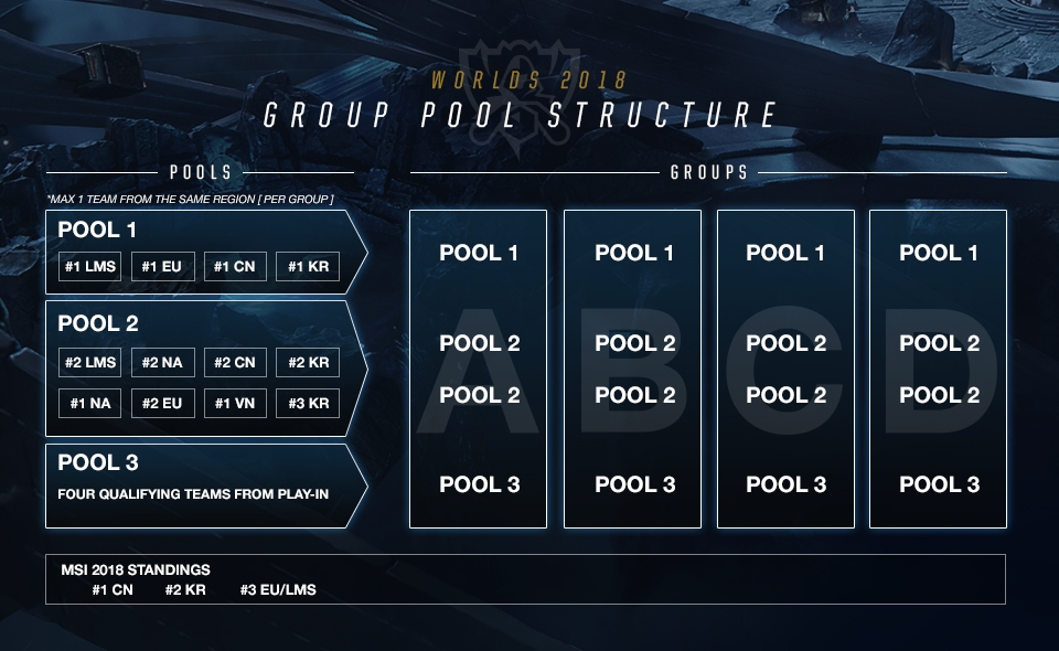 2018 World Championship / Pool 3 Draw / Post-Draw Discussion