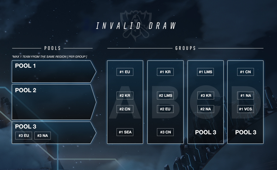 Worlds 2018 Draw Show Guide – League of Legends